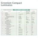 Compact Datasheet
